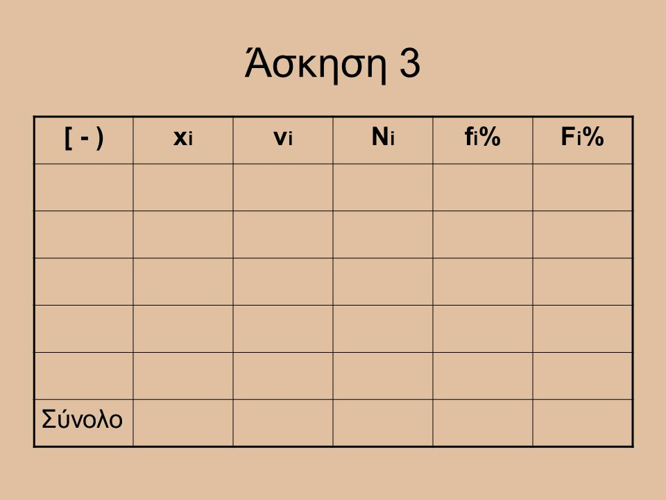 Άσκηση 3 [ - ) xi νi Ni fi% Fi% Σύνολο